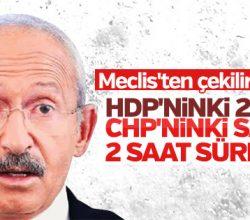 CHP'nin blöfü HDP'ninkinden de kısa sürdü