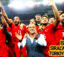 FİFA açıkladı! İşte Türkiye'nin dünya sıralamasındaki yeri