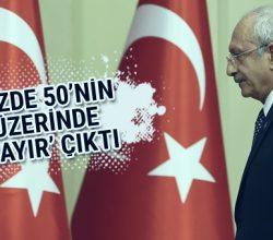 Kılıçdaroğlu'ndan yüzde 50 hayır çıktı iddiası